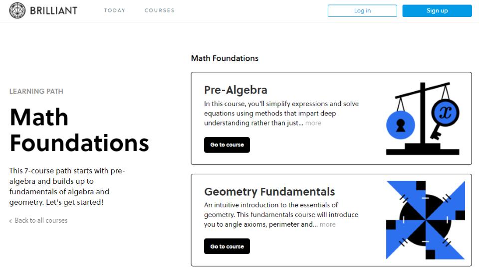 Brilliant Math Foundations Courses