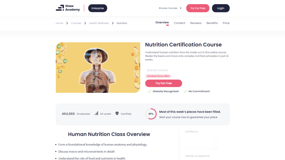 Shaw Academy Nutrition Courses
